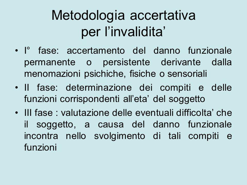 Metodologia accertativa per l'invalidita'