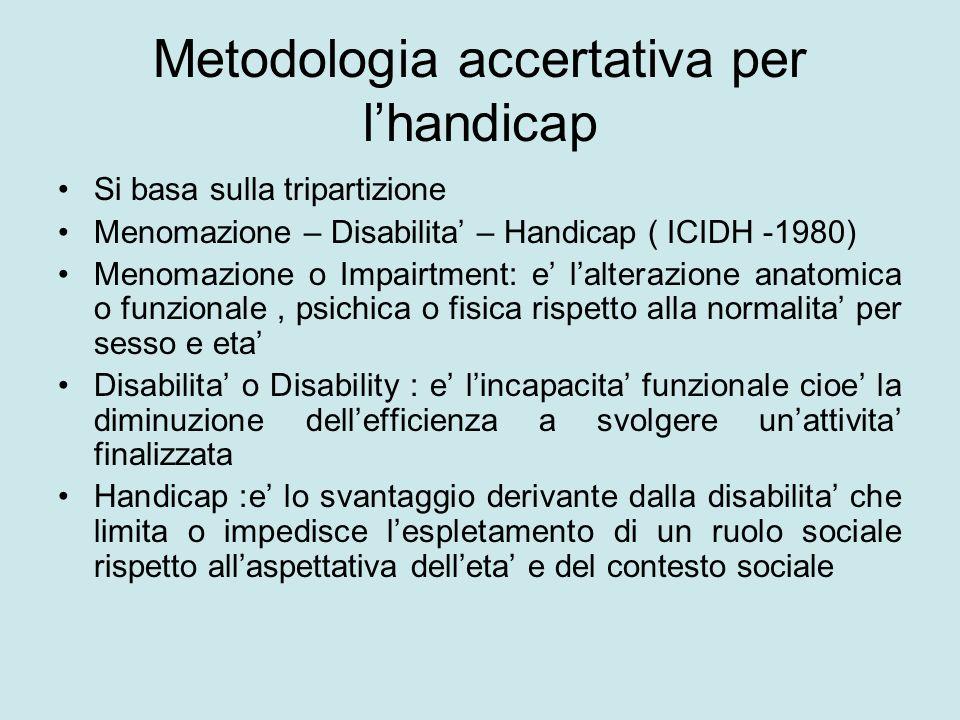 Metodologia accertativa per l'handicap