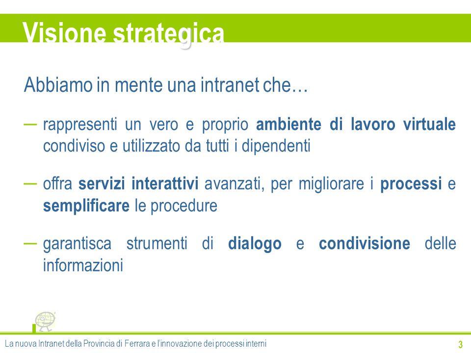 Visione strategica Abbiamo in mente una intranet che…