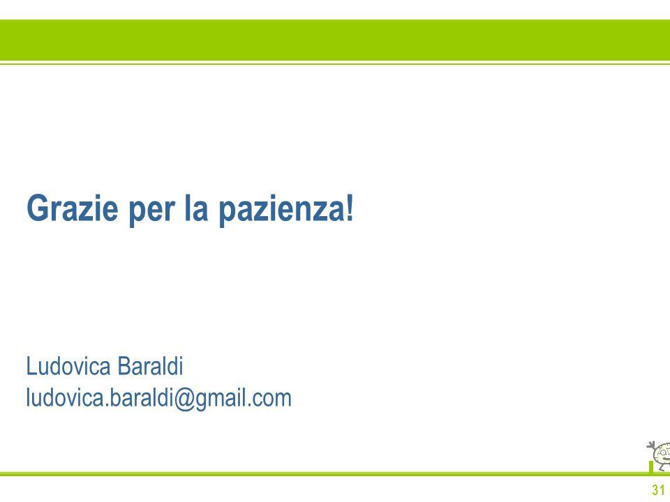Grazie per la pazienza! Ludovica Baraldi ludovica.baraldi@gmail.com