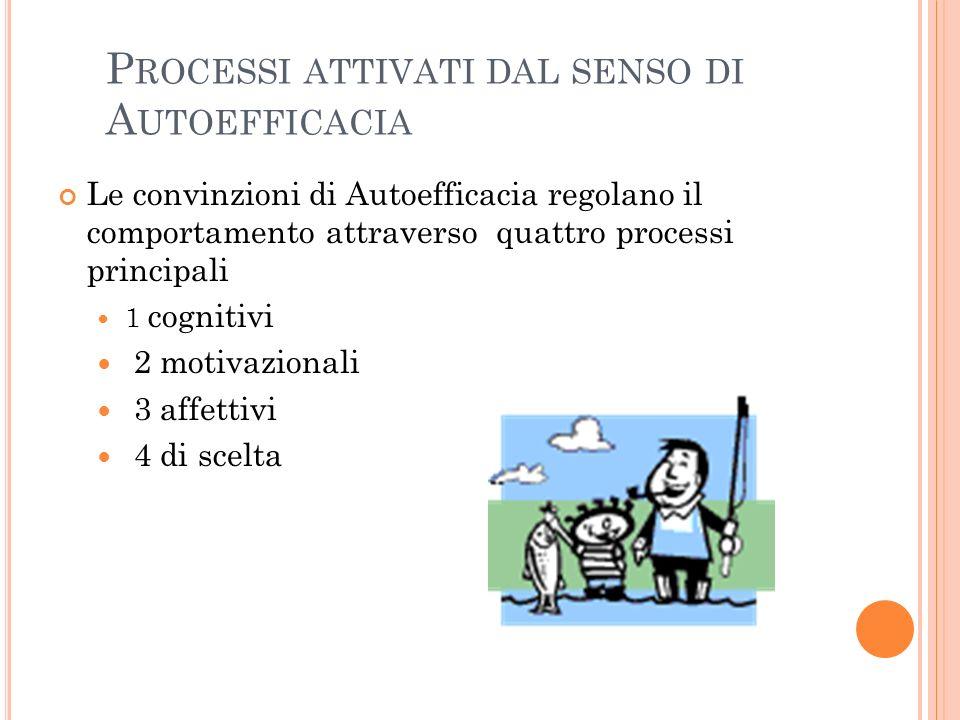 Processi attivati dal senso di Autoefficacia