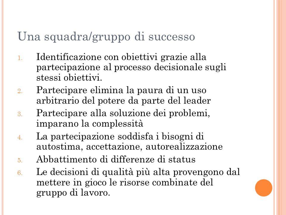 Una squadra/gruppo di successo