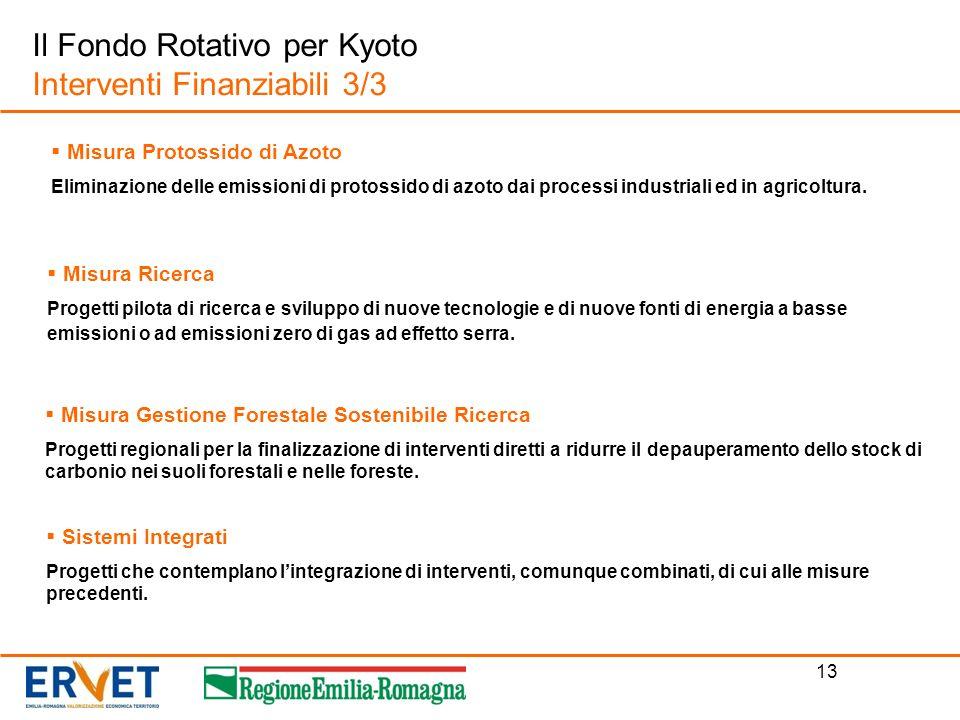 Il Fondo Rotativo per Kyoto Interventi Finanziabili 3/3