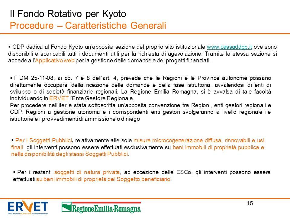 Il Fondo Rotativo per Kyoto Procedure – Caratteristiche Generali