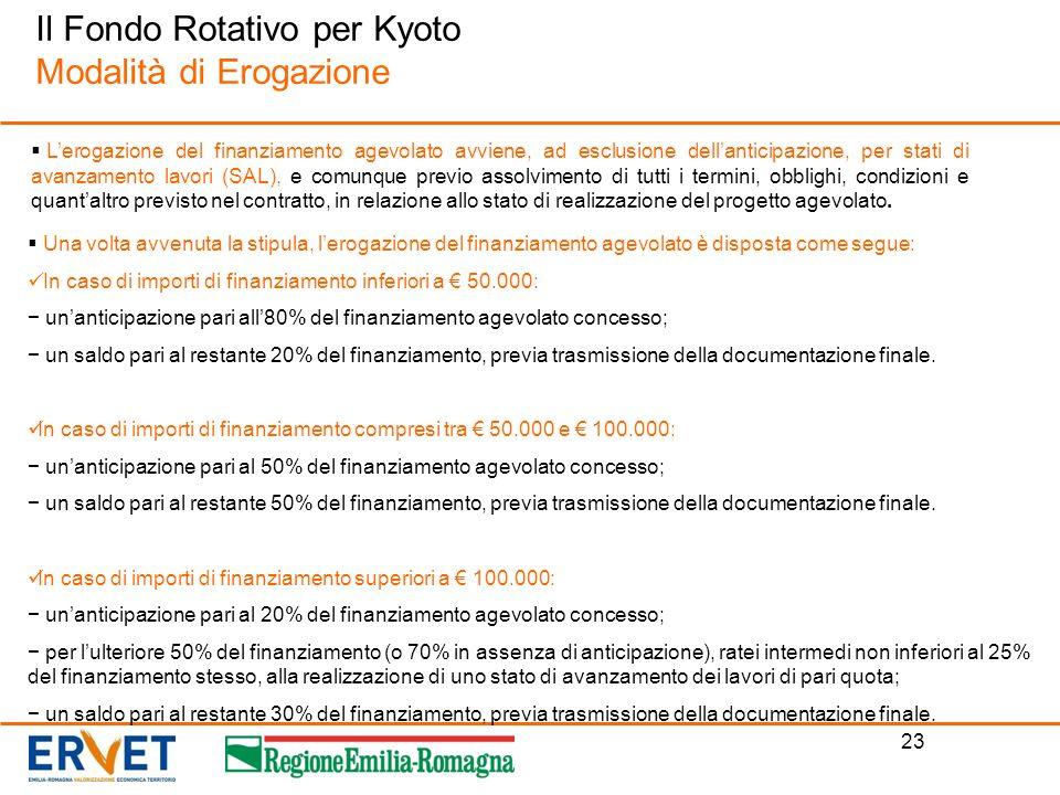 Il Fondo Rotativo per Kyoto Modalità di Erogazione