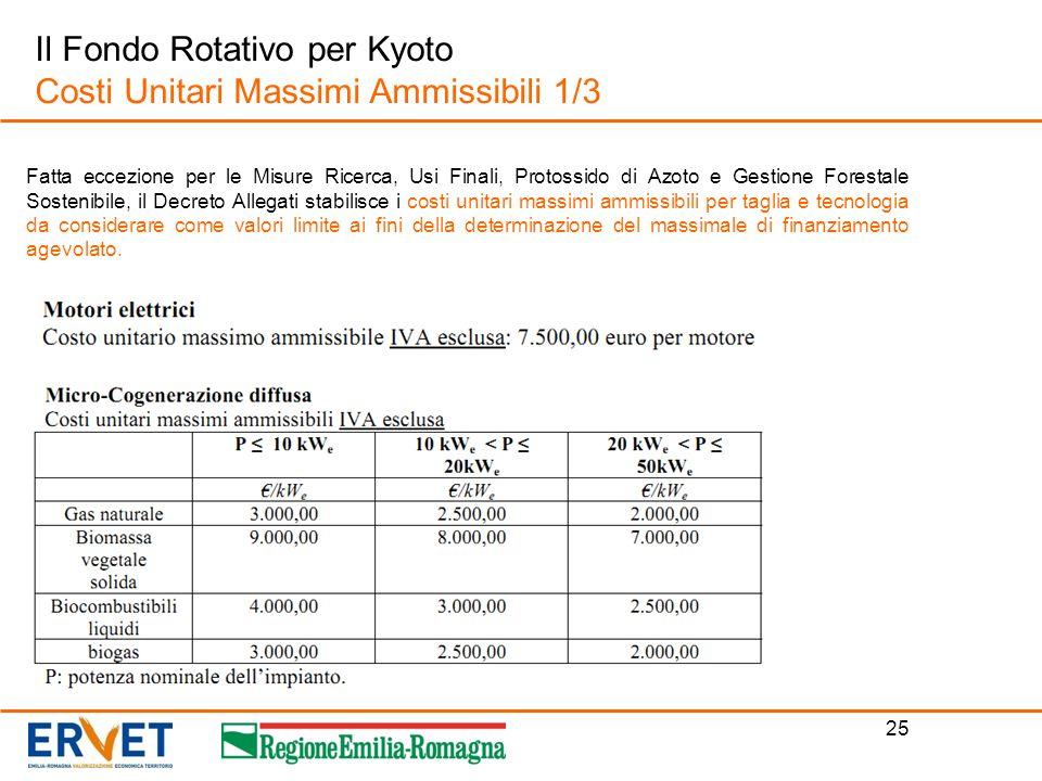Il Fondo Rotativo per Kyoto Costi Unitari Massimi Ammissibili 1/3