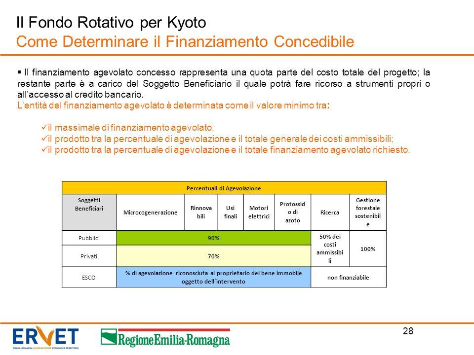 Il Fondo Rotativo per Kyoto Come Determinare il Finanziamento Concedibile