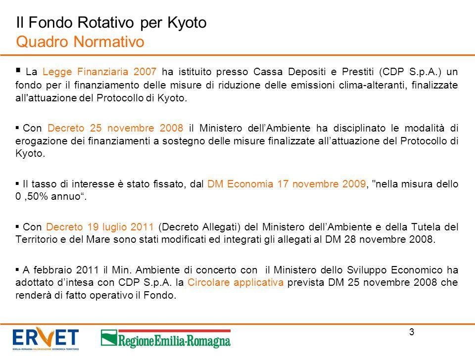 Il Fondo Rotativo per Kyoto Quadro Normativo