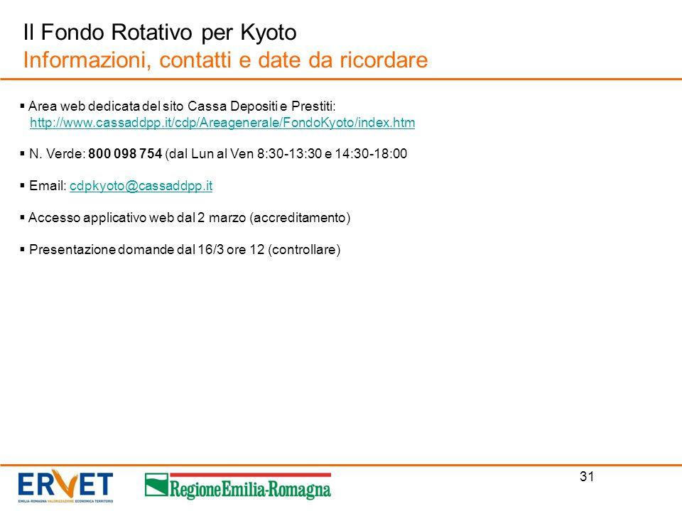 Il Fondo Rotativo per Kyoto Informazioni, contatti e date da ricordare