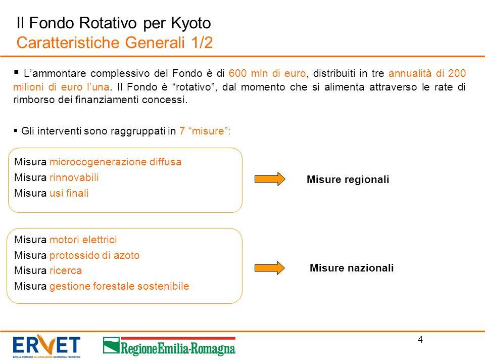 Il Fondo Rotativo per Kyoto Caratteristiche Generali 1/2