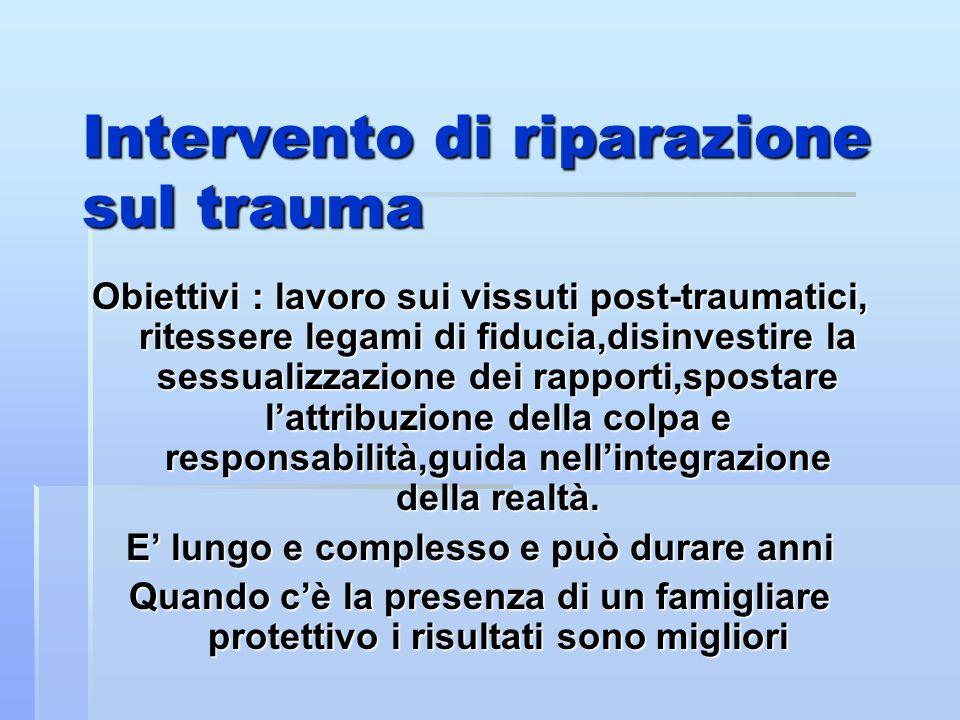 Intervento di riparazione sul trauma
