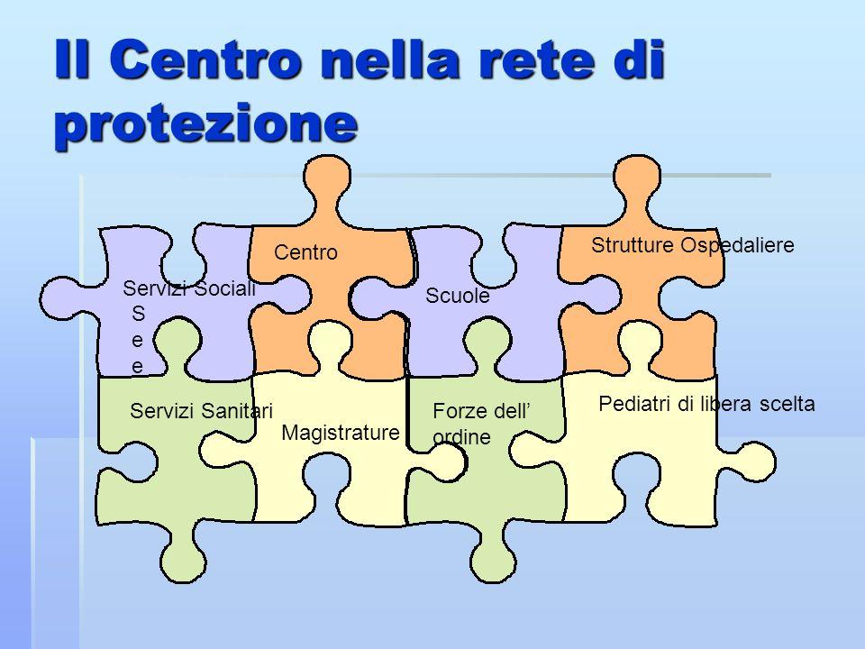 Il Centro nella rete di protezione