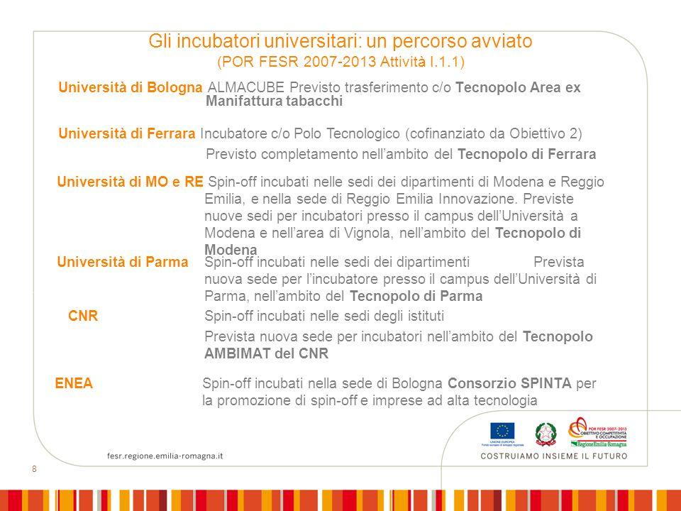 Gli incubatori universitari: un percorso avviato (POR FESR 2007-2013 Attività I.1.1)