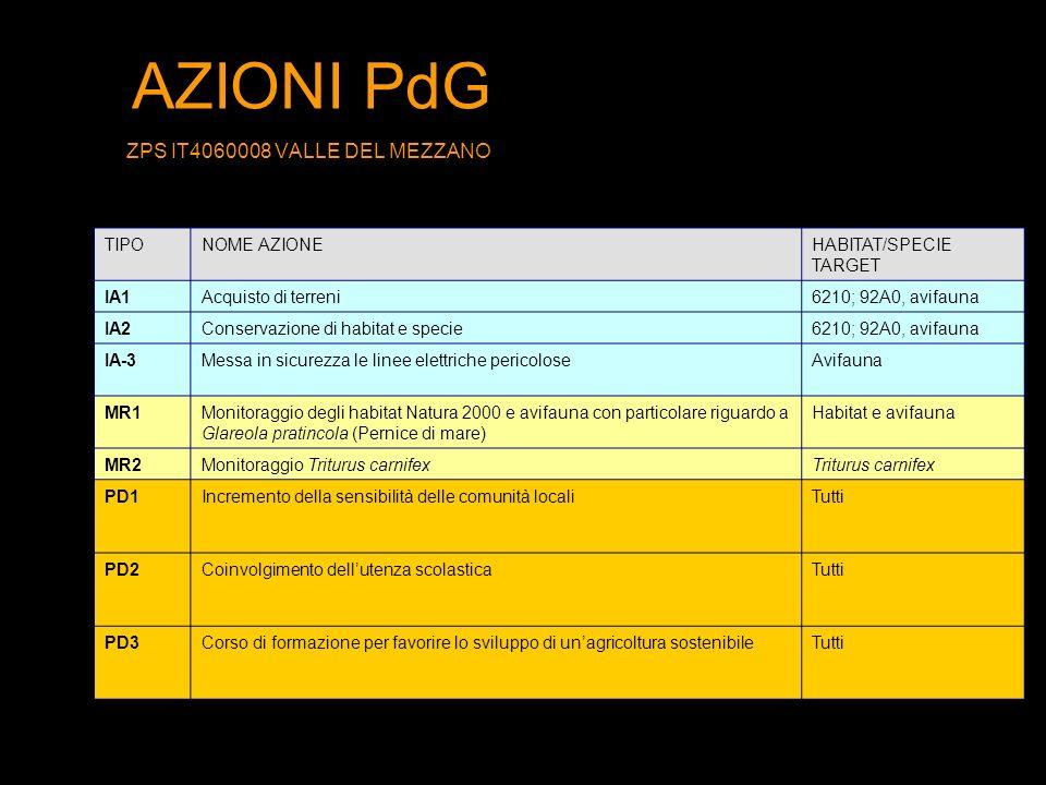 AZIONI PdG ZPS IT4060008 VALLE DEL MEZZANO