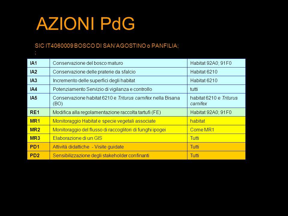 AZIONI PdG SIC IT4060009 BOSCO DI SAN'AGOSTINO o PANFILIA; ;