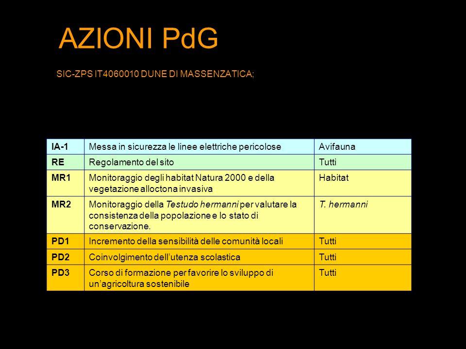 AZIONI PdG SIC-ZPS IT4060010 DUNE DI MASSENZATICA; IA-1