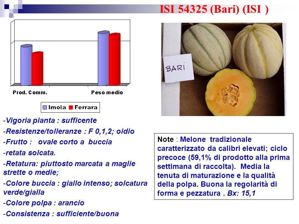 ISI 54325 (Bari) (ISI ) Vigoria pianta : sufficente