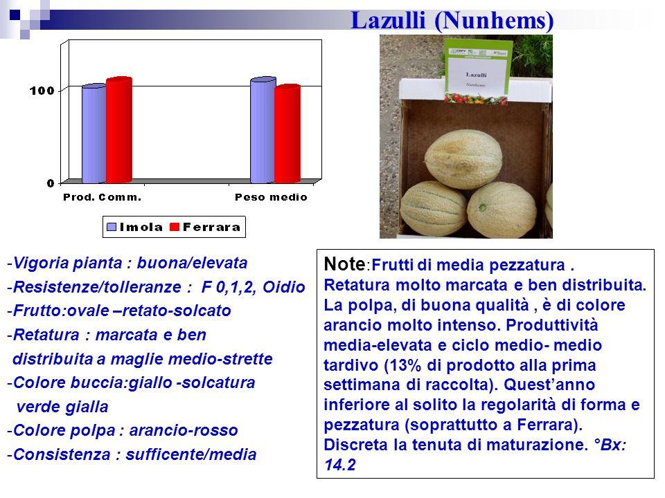Lazulli (Nunhems) Vigoria pianta : buona/elevata. Resistenze/tolleranze : F 0,1,2, Oidio. Frutto:ovale –retato-solcato.