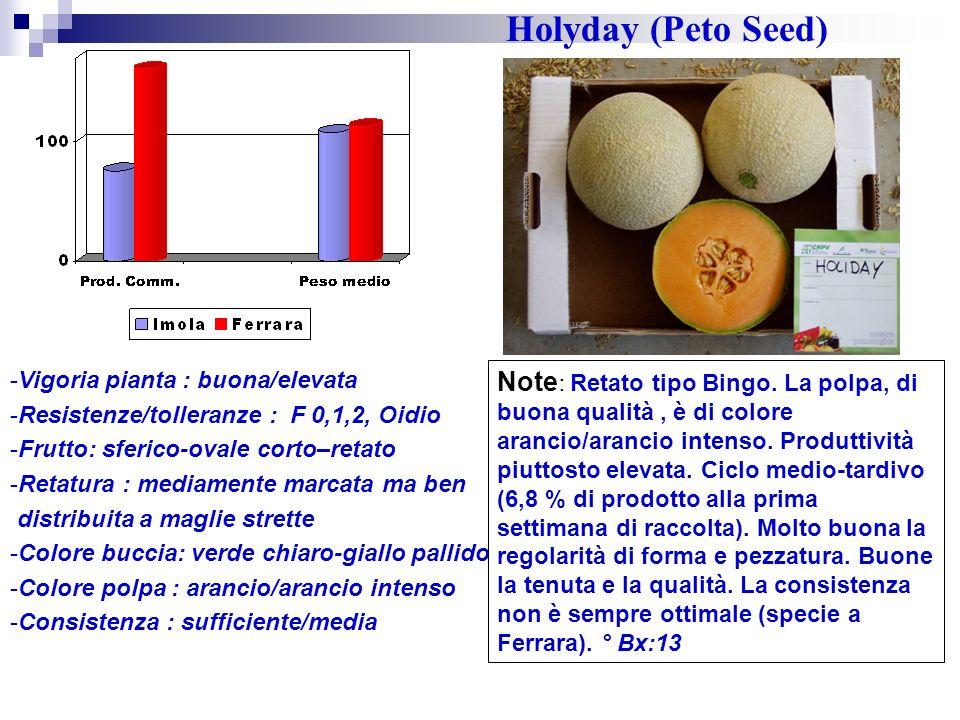 Holyday (Peto Seed) Vigoria pianta : buona/elevata. Resistenze/tolleranze : F 0,1,2, Oidio. Frutto: sferico-ovale corto–retato.