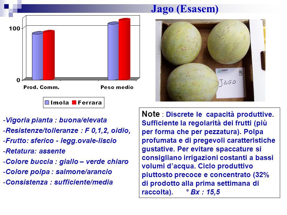 Jago (Esasem)