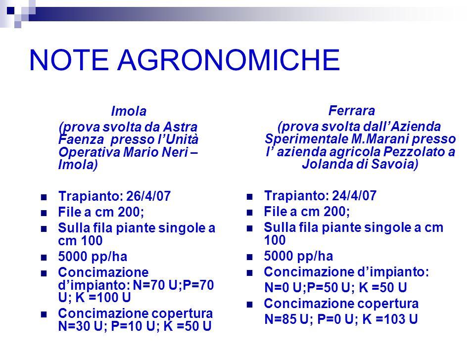 NOTE AGRONOMICHE Imola Ferrara