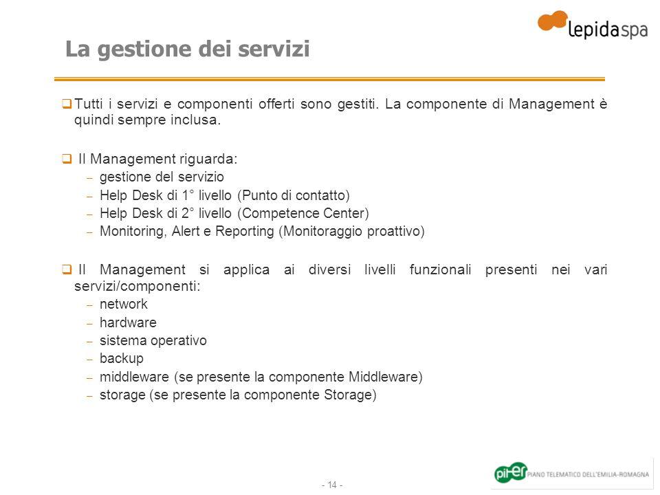 La gestione dei servizi