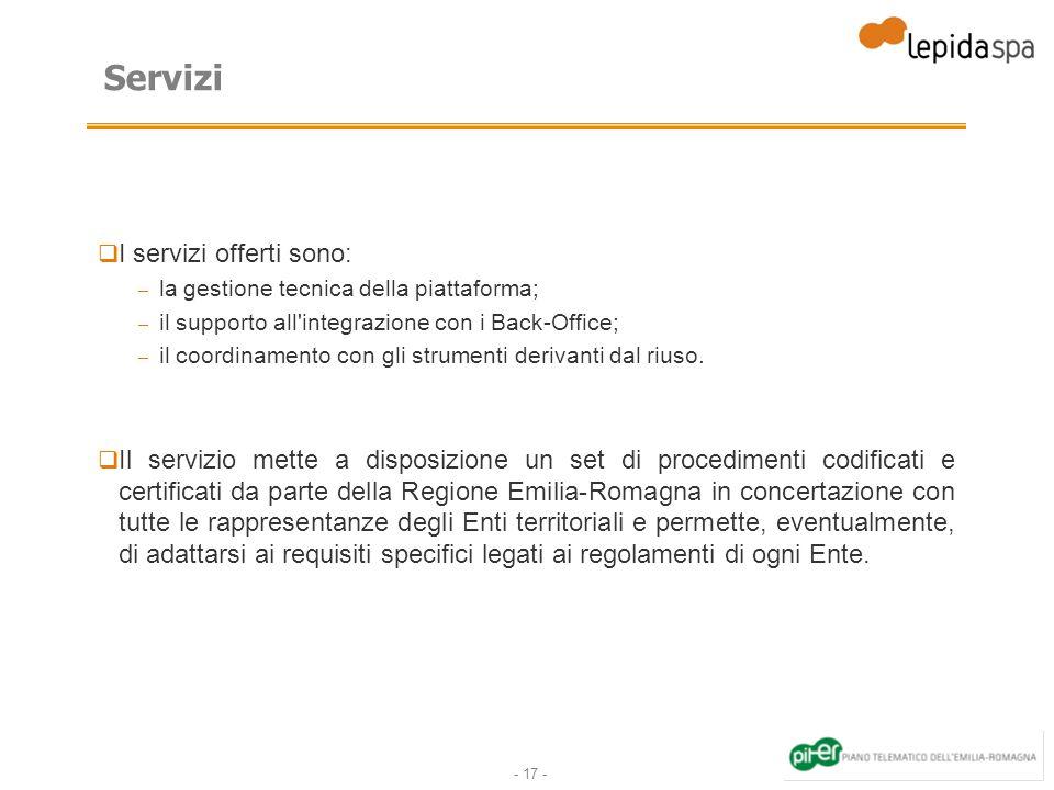 Servizi I servizi offerti sono:
