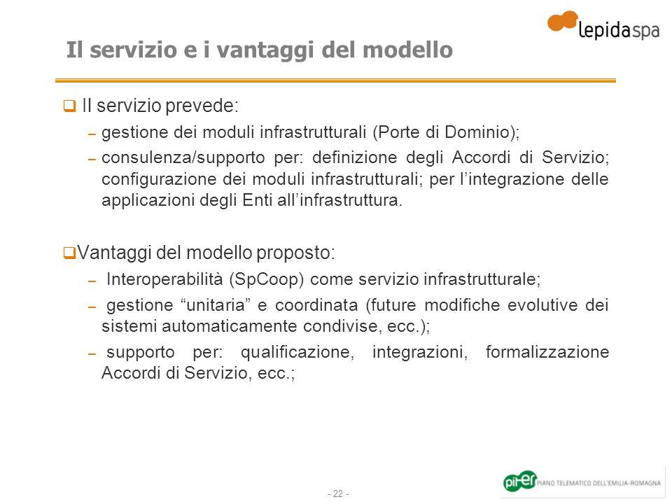 Il servizio e i vantaggi del modello