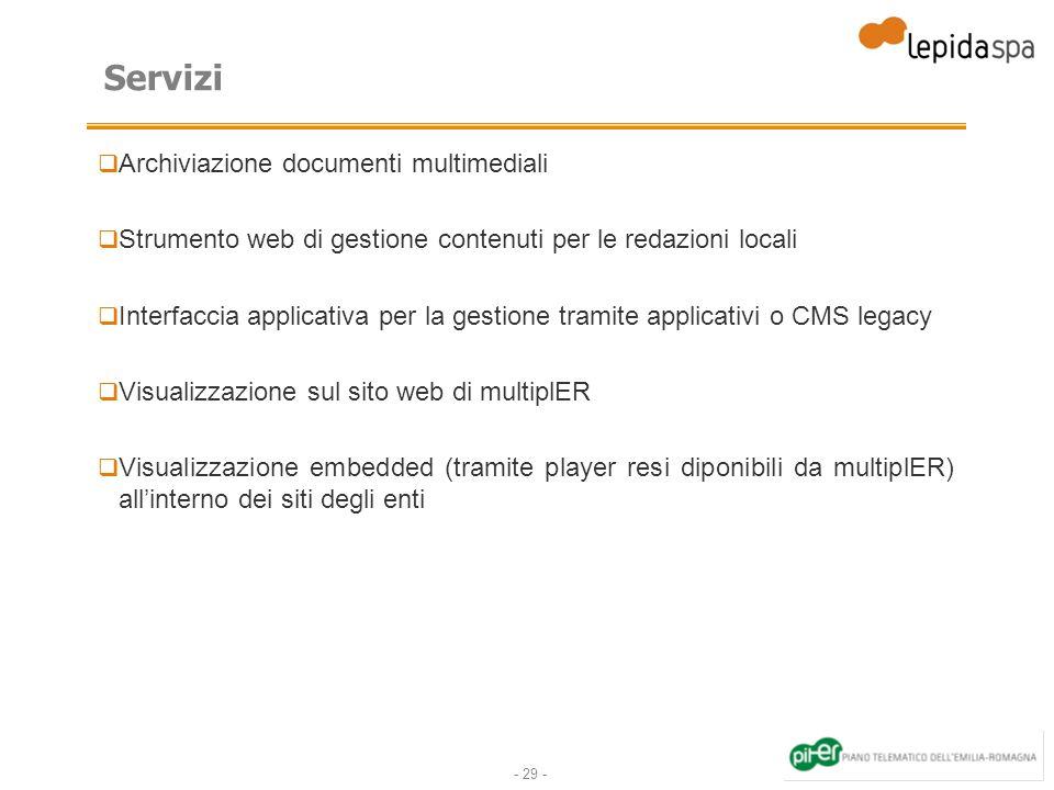 Servizi Archiviazione documenti multimediali