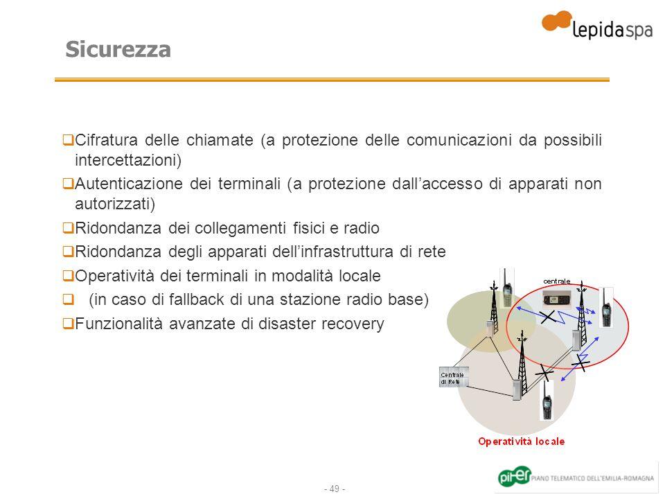 Sicurezza Cifratura delle chiamate (a protezione delle comunicazioni da possibili intercettazioni)