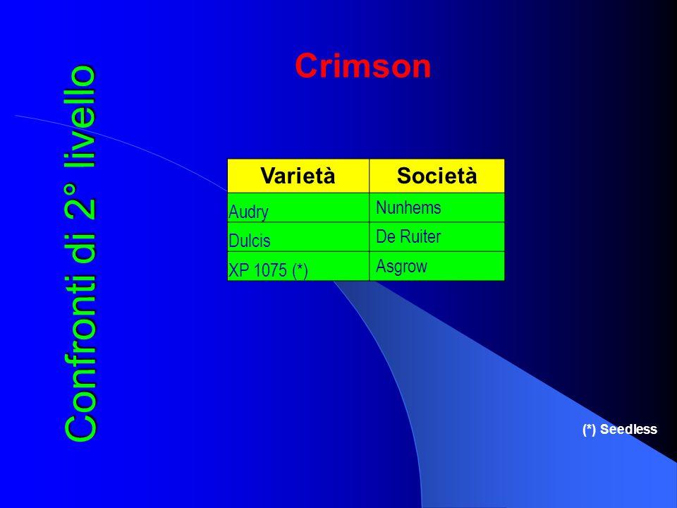 Confronti di 2° livello Crimson Varietà Società Audry Nunhems Dulcis