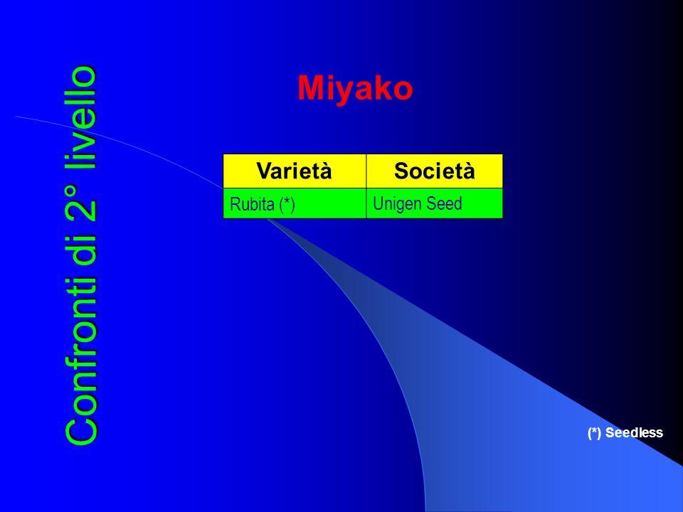 Confronti di 2° livello Miyako Varietà Società Rubita (*) Unigen Seed