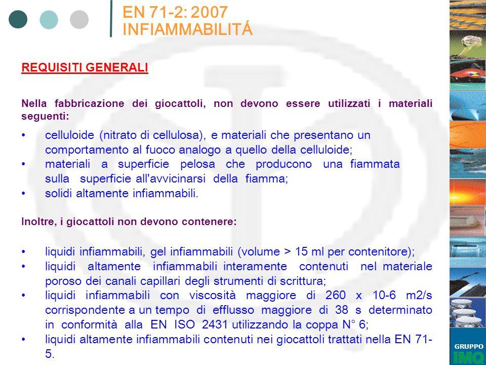 EN 71-2: 2007 INFIAMMABILITÁ REQUISITI GENERALI
