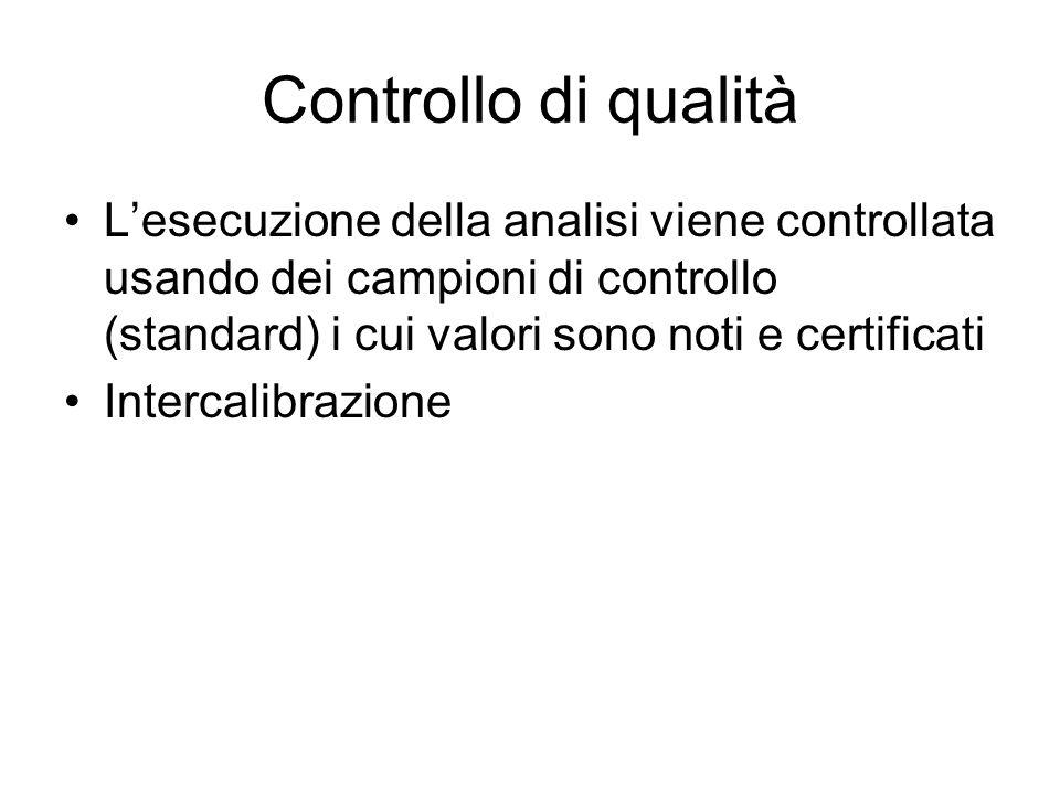 Controllo di qualità L'esecuzione della analisi viene controllata usando dei campioni di controllo (standard) i cui valori sono noti e certificati.