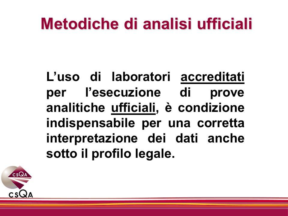 Metodiche di analisi ufficiali