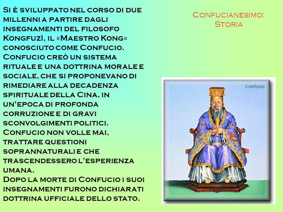 Confucianesimo: Storia