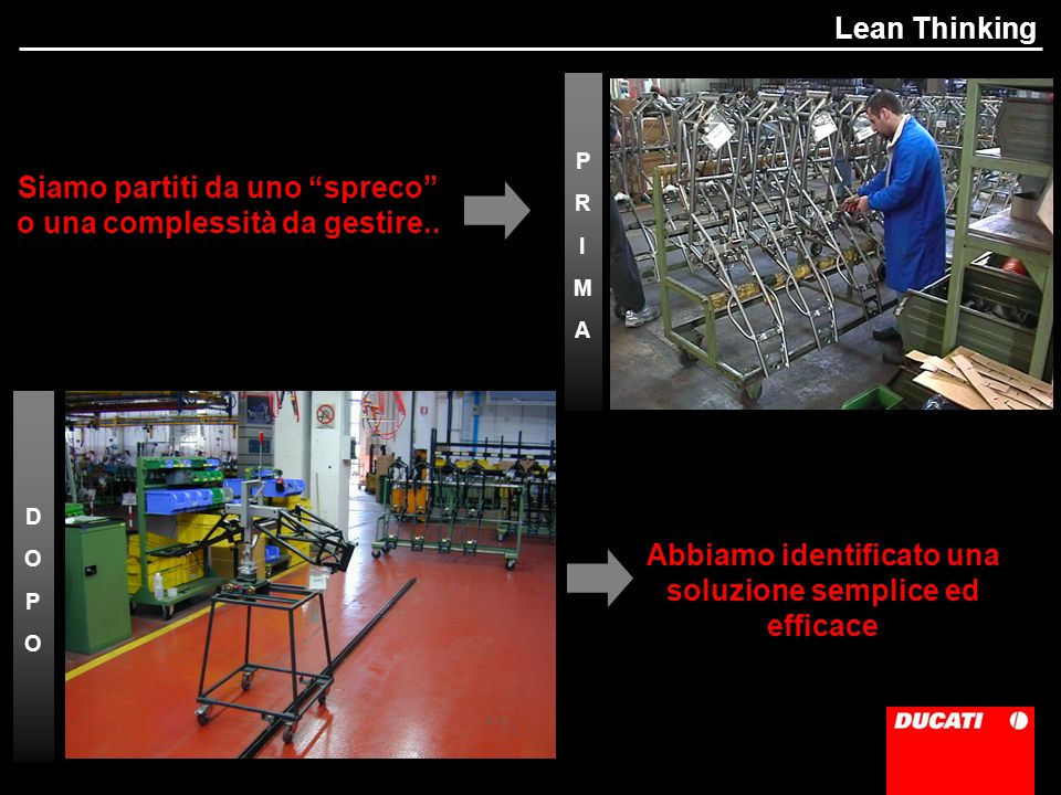 Foto / Lay out Prima Lean Thinking