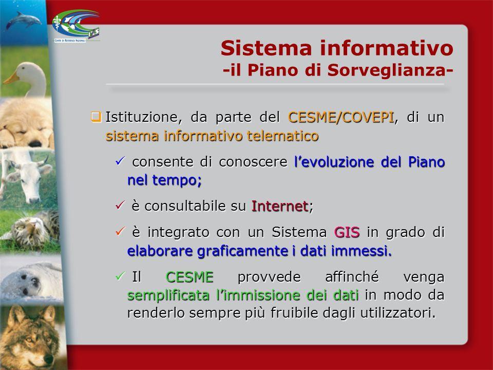Sistema informativo -il Piano di Sorveglianza-