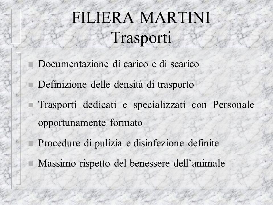 FILIERA MARTINI Trasporti