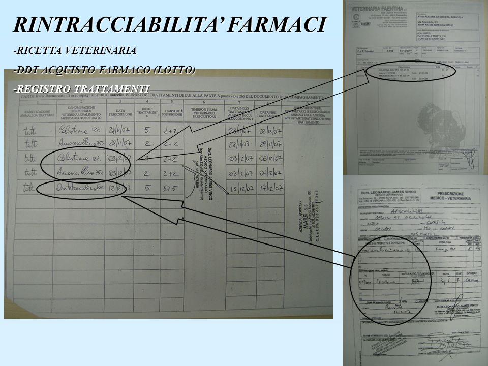 RINTRACCIABILITA' FARMACI