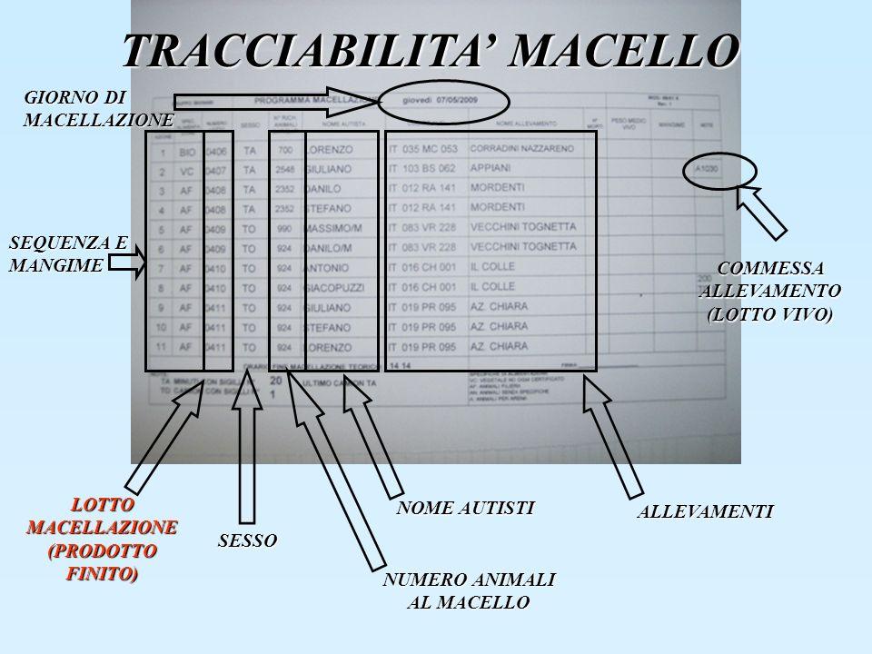TRACCIABILITA' MACELLO