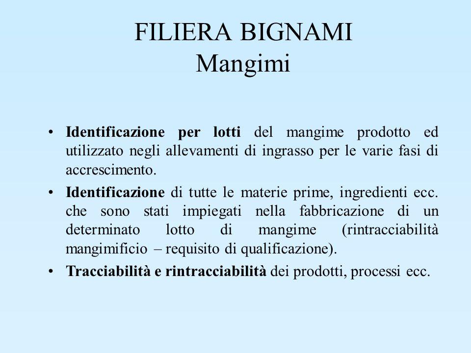 FILIERA BIGNAMI Mangimi