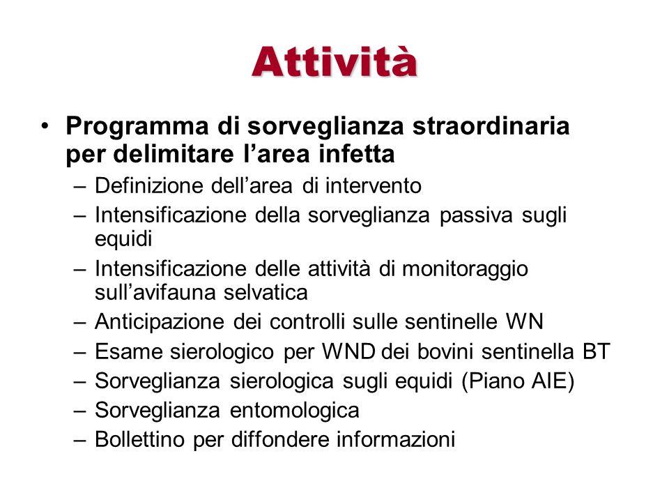 Attività Programma di sorveglianza straordinaria per delimitare l'area infetta. Definizione dell'area di intervento.
