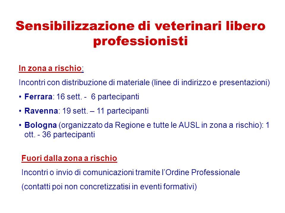 Sensibilizzazione di veterinari libero professionisti