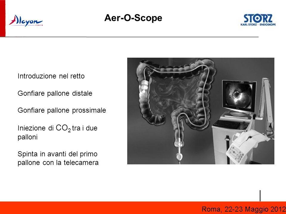 Aer-O-Scope Introduzione nel retto Gonfiare pallone distale