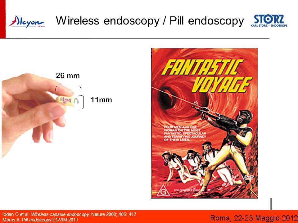 Wireless endoscopy / Pill endoscopy
