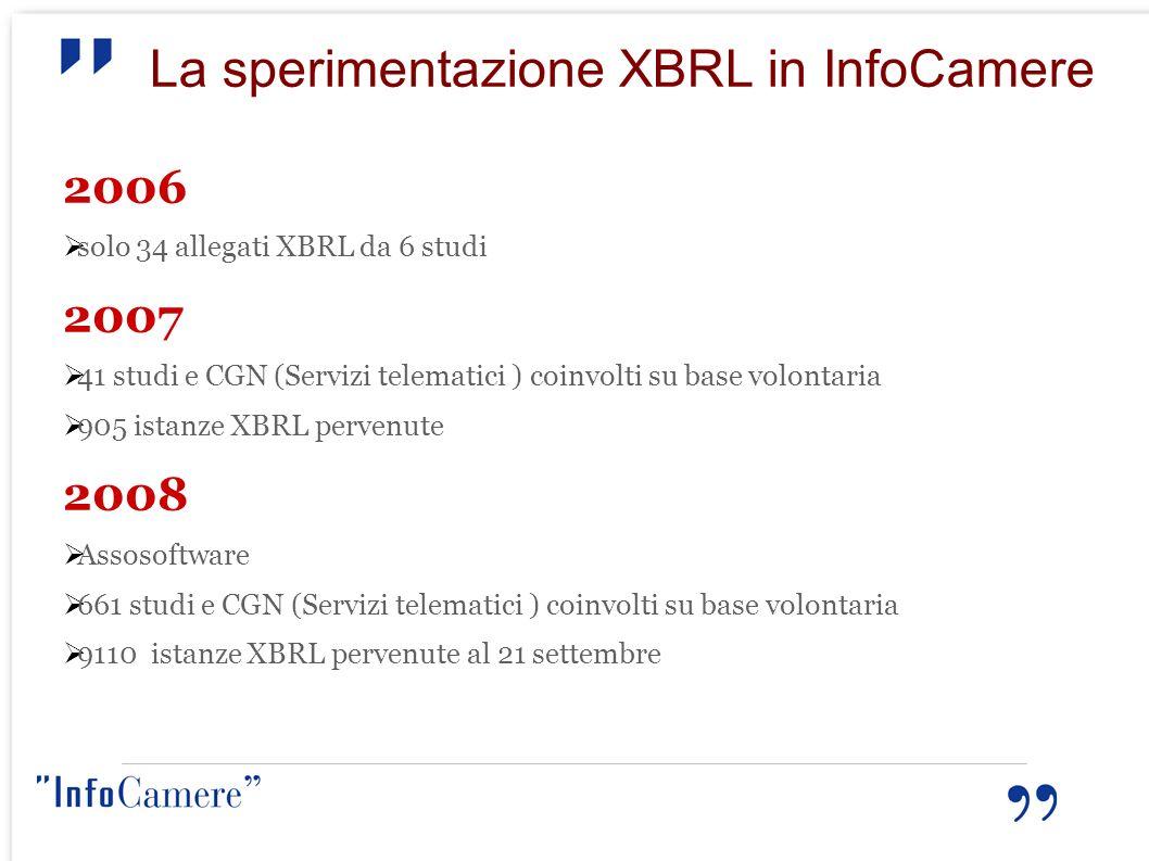La sperimentazione XBRL in InfoCamere