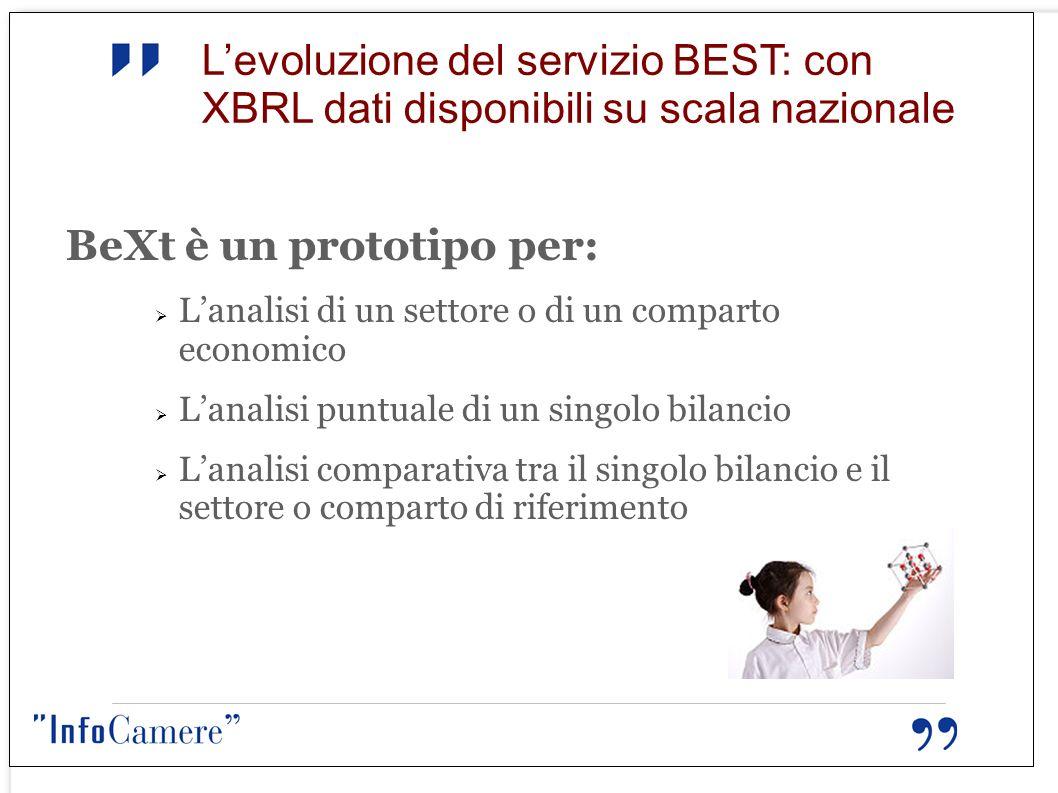 BeXt è un prototipo per: