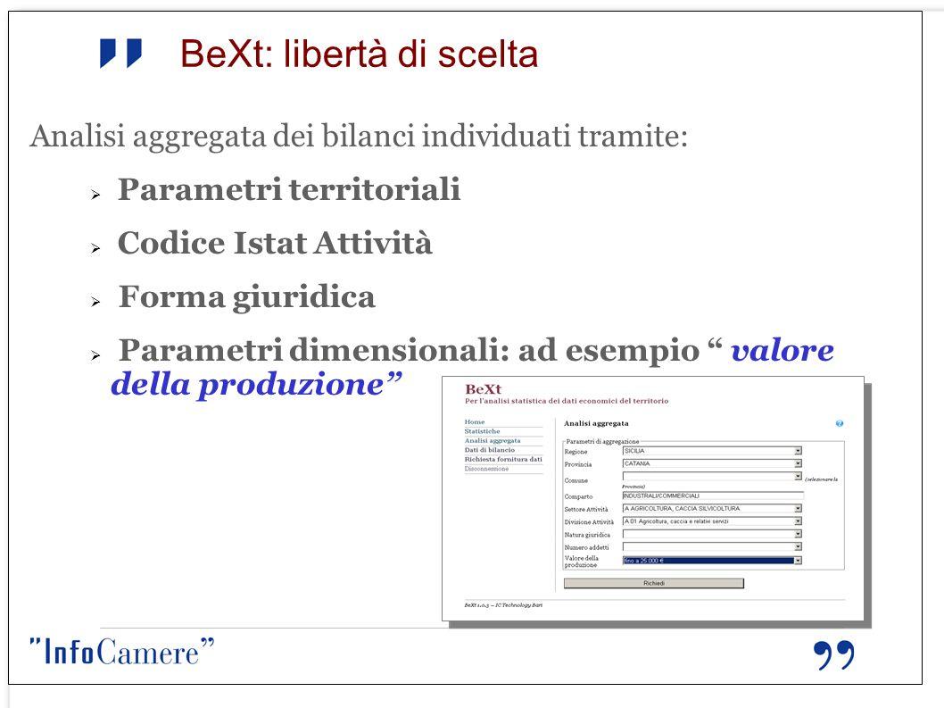 BeXt: libertà di scelta