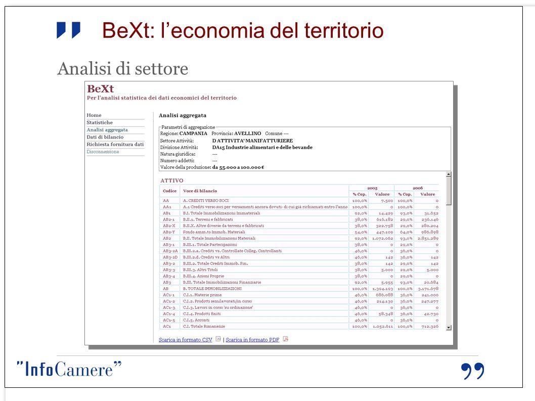 BeXt: l'economia del territorio